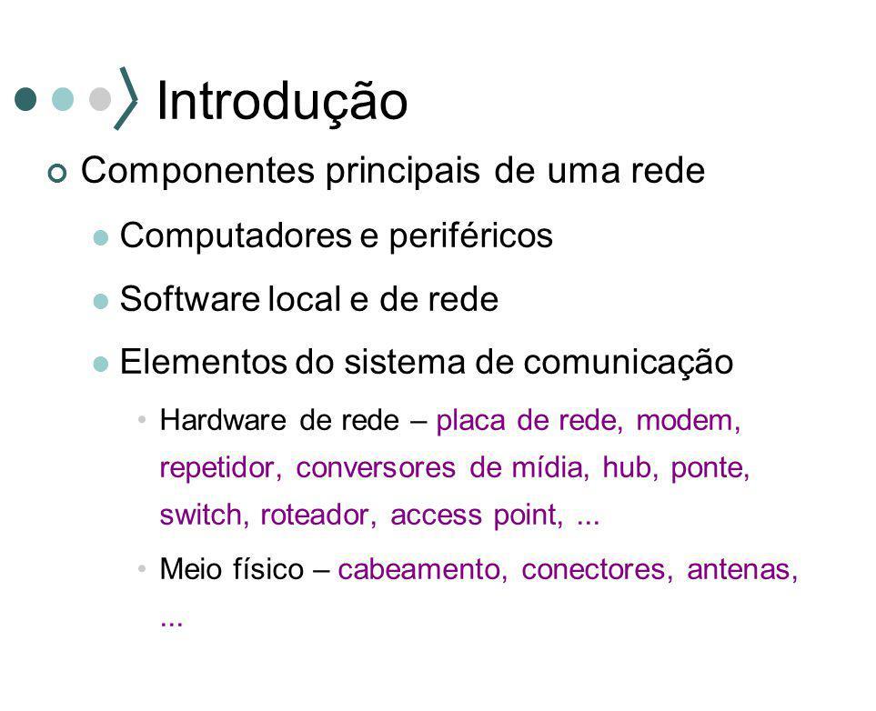 Introdução Componentes principais de uma rede Computadores e periféricos Software local e de rede Elementos do sistema de comunicação Hardware de rede
