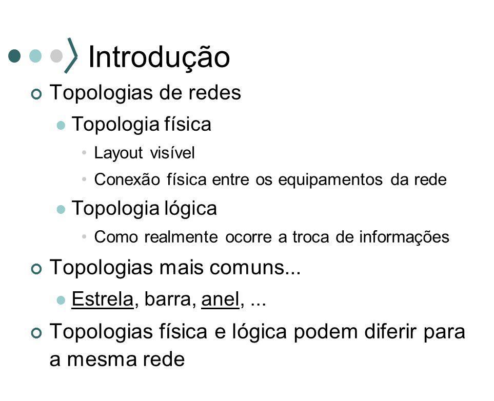 Introdução Topologias de redes Topologia física Layout visível Conexão física entre os equipamentos da rede Topologia lógica Como realmente ocorre a t
