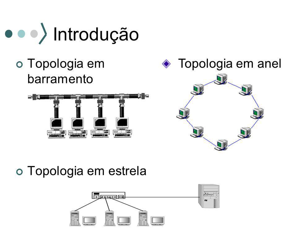 Introdução Topologia em barramento Topologia em estrela Topologia em anel