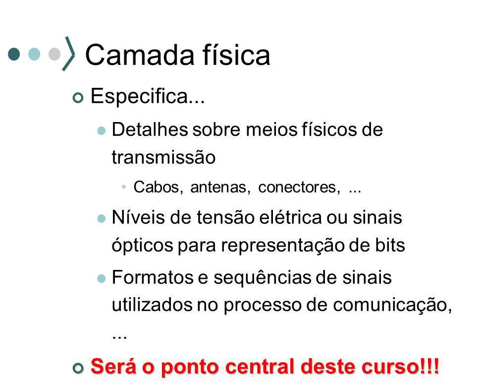 Especifica... Detalhes sobre meios físicos de transmissão Cabos, antenas, conectores,... Níveis de tensão elétrica ou sinais ópticos para representaçã