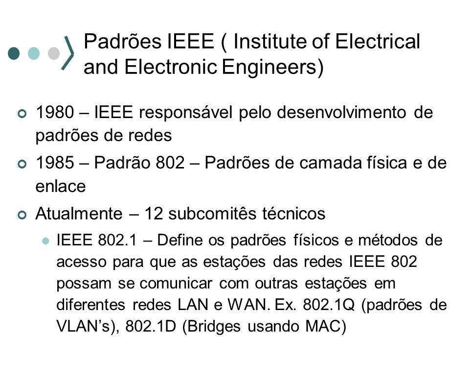Padrões IEEE ( Institute of Electrical and Electronic Engineers) 1980 – IEEE responsável pelo desenvolvimento de padrões de redes 1985 – Padrão 802 –
