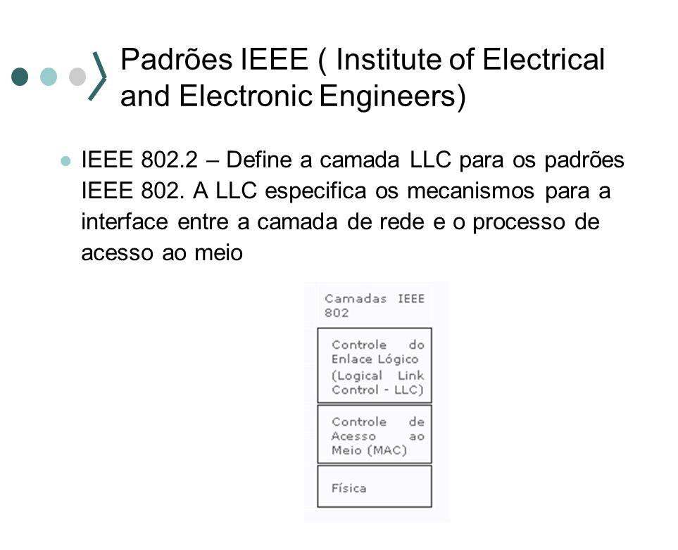 Padrões IEEE ( Institute of Electrical and Electronic Engineers) IEEE 802.2 – Define a camada LLC para os padrões IEEE 802.
