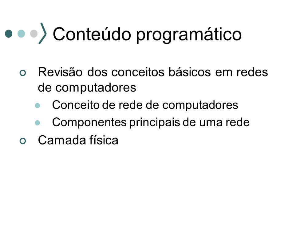 Conteúdo programático Revisão dos conceitos básicos em redes de computadores Conceito de rede de computadores Componentes principais de uma rede Camad