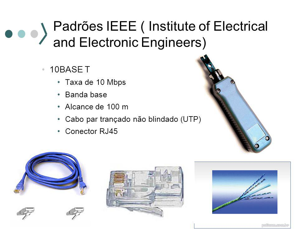 Padrões IEEE ( Institute of Electrical and Electronic Engineers) 10BASE T Taxa de 10 Mbps Banda base Alcance de 100 m Cabo par trançado não blindado (UTP) Conector RJ45