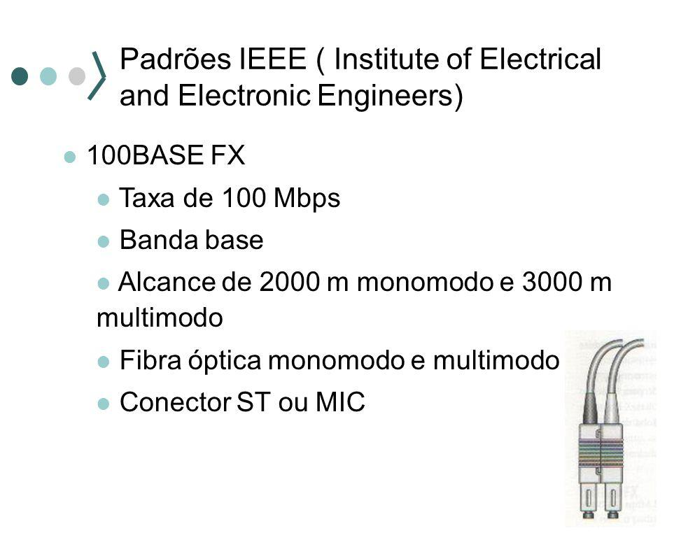 Padrões IEEE ( Institute of Electrical and Electronic Engineers) 100BASE FX Taxa de 100 Mbps Banda base Alcance de 2000 m monomodo e 3000 m multimodo Fibra óptica monomodo e multimodo Conector ST ou MIC