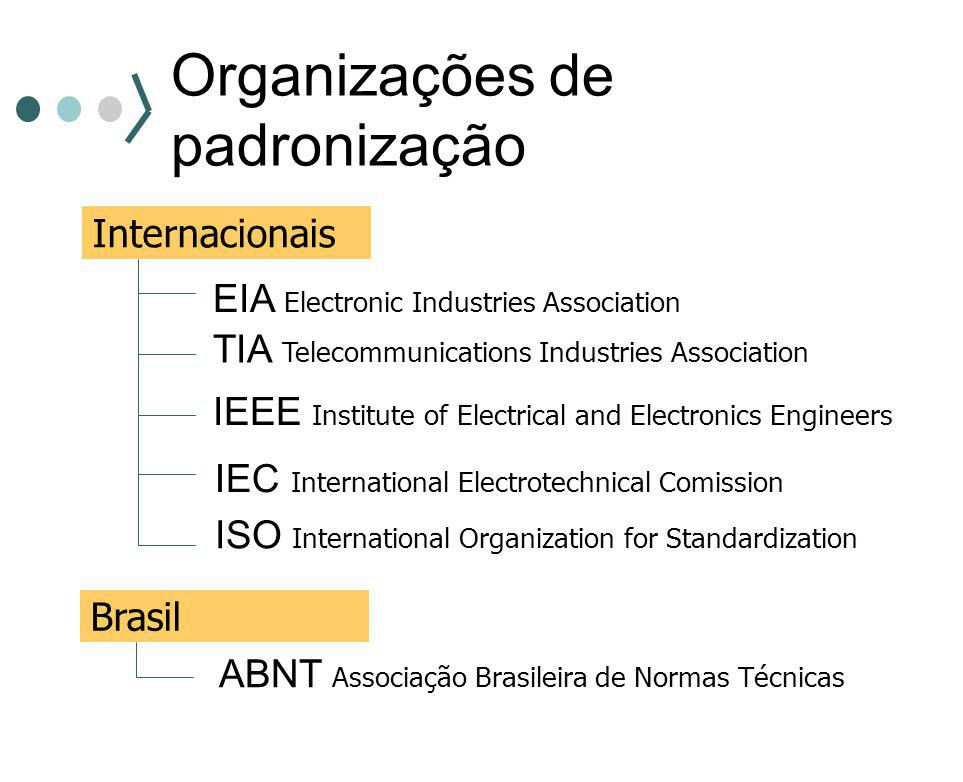 Organizações de padronização Internacionais EIA Electronic Industries Association TIA Telecommunications Industries Association IEEE Institute of Electrical and Electronics Engineers ISO International Organization for Standardization IEC International Electrotechnical Comission ABNT Associação Brasileira de Normas Técnicas Brasil