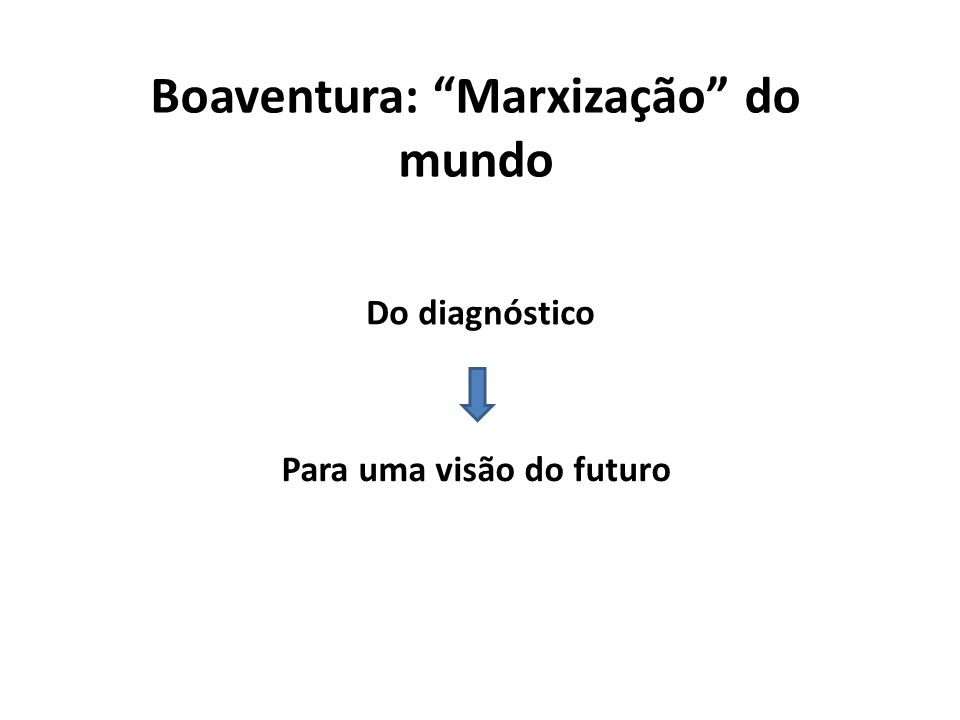 Boaventura: Marxização do mundo Do diagnóstico Para uma visão do futuro