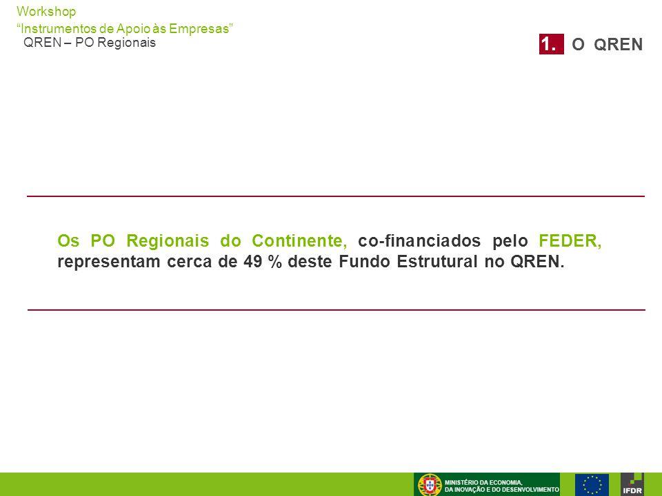 """Workshop """"Instrumentos de Apoio às Empresas"""" QREN – PO Regionais 1. O Q REN Os PO Regionais do Continente, co-financiados pelo FEDER, representam cerc"""