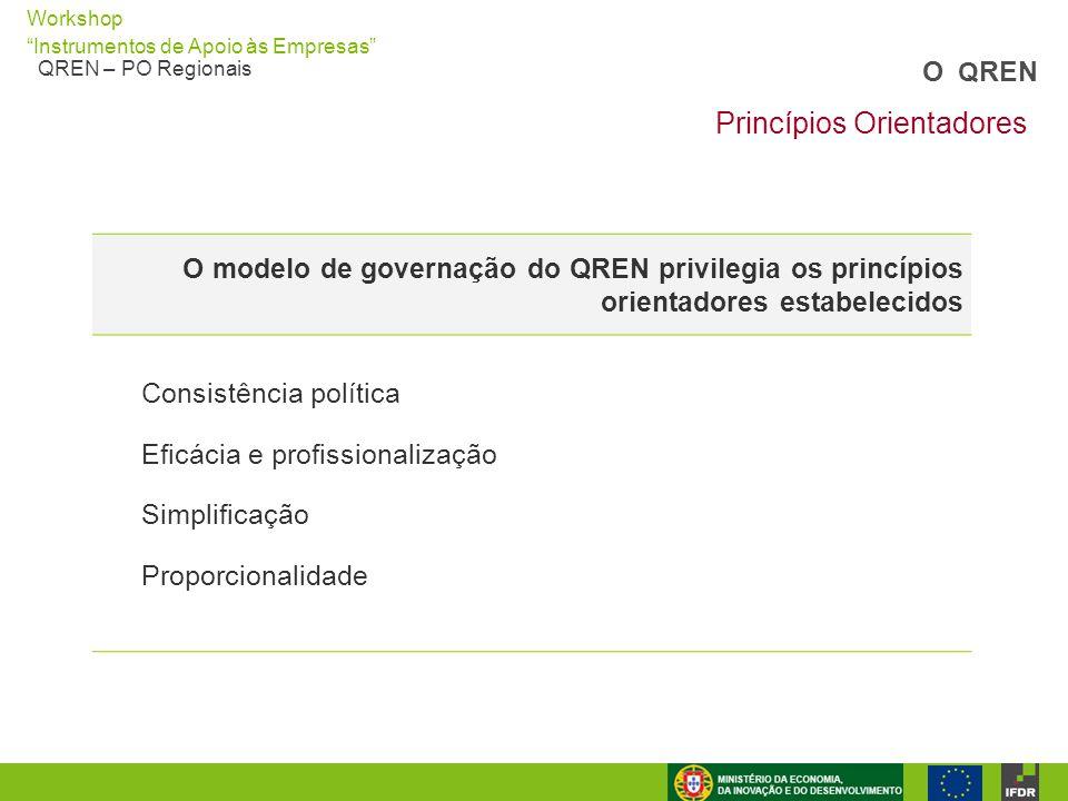 """Workshop """"Instrumentos de Apoio às Empresas"""" QREN – PO Regionais O modelo de governação do QREN privilegia os princípios orientadores estabelecidos Co"""