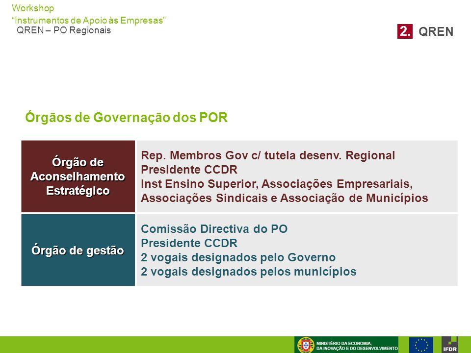 """Workshop """"Instrumentos de Apoio às Empresas"""" QREN – PO Regionais Órgãos de Governação dos POR Órgão de Aconselhamento Estratégico Rep. Membros Gov c/"""
