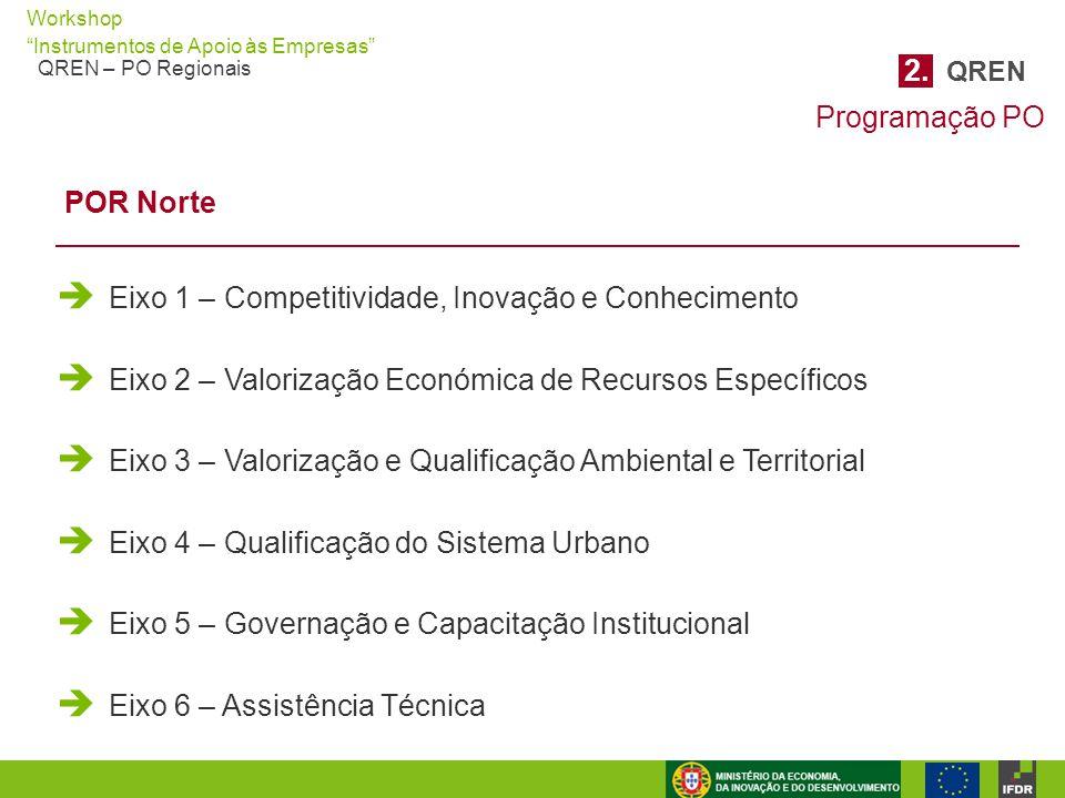 """Workshop """"Instrumentos de Apoio às Empresas"""" QREN – PO Regionais  Eixo 1 – Competitividade, Inovação e Conhecimento  Eixo 2 – Valorização Económica"""