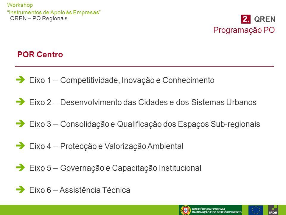"""Workshop """"Instrumentos de Apoio às Empresas"""" QREN – PO Regionais  Eixo 1 – Competitividade, Inovação e Conhecimento  Eixo 2 – Desenvolvimento das Ci"""