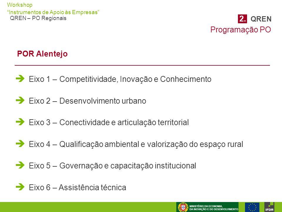 """Workshop """"Instrumentos de Apoio às Empresas"""" QREN – PO Regionais  Eixo 1 – Competitividade, Inovação e Conhecimento  Eixo 2 – Desenvolvimento urbano"""