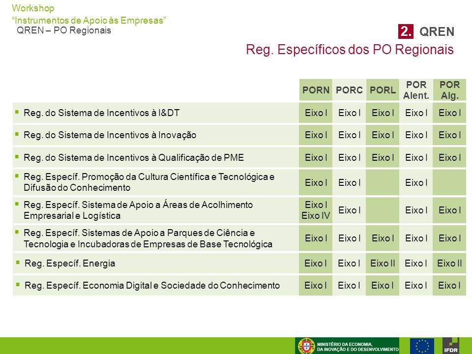 """Workshop """"Instrumentos de Apoio às Empresas"""" QREN – PO Regionais Reg. Específicos dos PO Regionais PORNPORCPORL POR Alent. POR Alg.  Reg. do Sistema"""