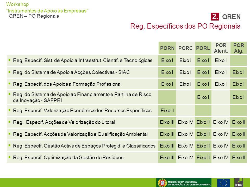 """Workshop """"Instrumentos de Apoio às Empresas"""" QREN – PO Regionais PORNPORCPORL POR Alent. POR Alg.  Reg. Específ. Sist. de Apoio a Infraestrut. Cientí"""