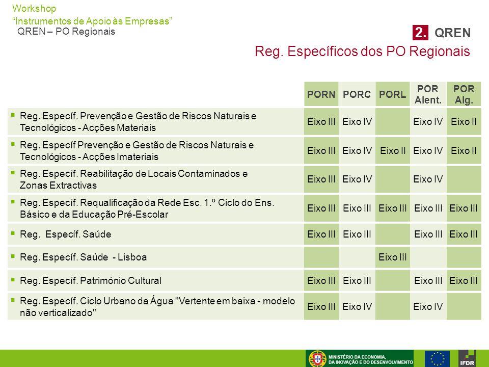 """Workshop """"Instrumentos de Apoio às Empresas"""" QREN – PO Regionais PORNPORCPORL POR Alent. POR Alg.  Reg. Específ. Prevenção e Gestão de Riscos Naturai"""