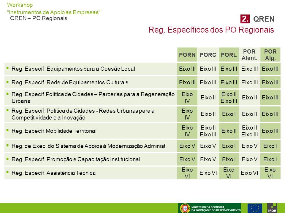 """Workshop """"Instrumentos de Apoio às Empresas"""" QREN – PO Regionais PORNPORCPORL POR Alent. POR Alg.  Reg. Específ. Equipamentos para a Coesão Local Eix"""