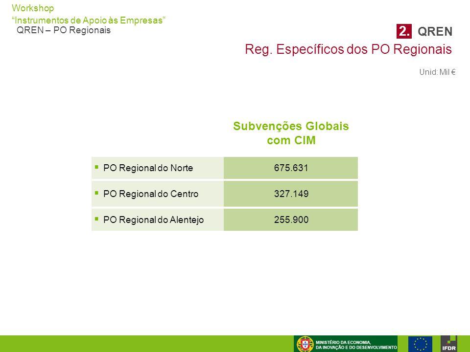 """Workshop """"Instrumentos de Apoio às Empresas"""" QREN – PO Regionais Subvenções Globais com CIM  PO Regional do Norte 675.631  PO Regional do Centro 327"""