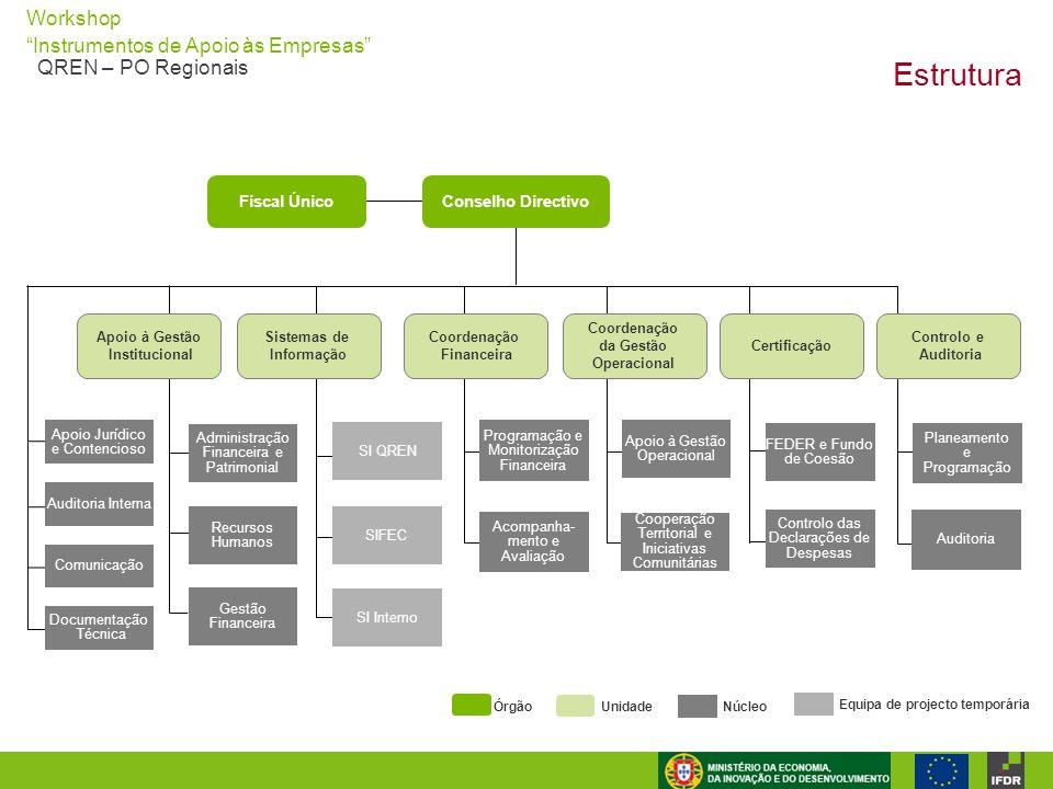 """Workshop """"Instrumentos de Apoio às Empresas"""" QREN – PO Regionais Estrutura Administração Financeira e Patrimonial Recursos Humanos Gestão Financeira Ó"""