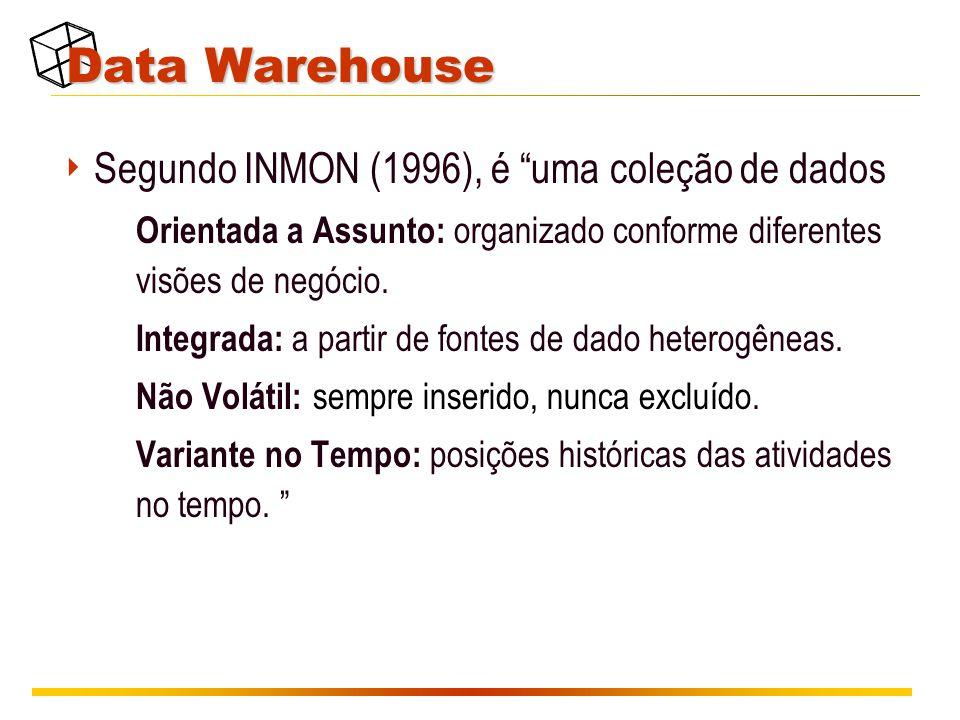 """Data Warehouse  Segundo INMON (1996), é """"uma coleção de dados  Orientada a Assunto: organizado conforme diferentes visões de negócio.  Integrada: a"""