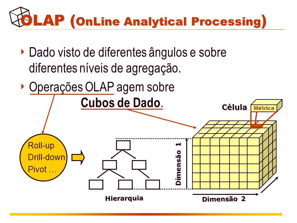 OLAP ( OnLine Analytical Processing )  Dado visto de diferentes ângulos e sobre diferentes níveis de agregação. Métrica Célula Dimensão 1 Dimensão 2