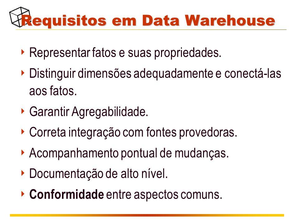 Requisitos em Data Warehouse  Representar fatos e suas propriedades.  Distinguir dimensões adequadamente e conectá-las aos fatos.  Garantir Agregab