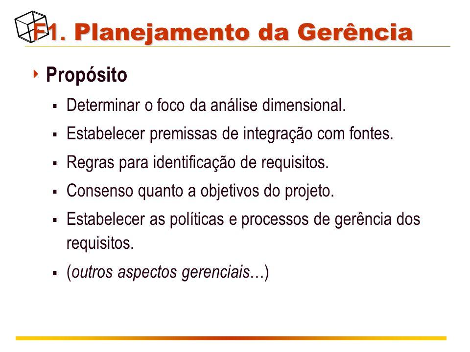 F1. Planejamento da Gerência  Propósito  Determinar o foco da análise dimensional.  Estabelecer premissas de integração com fontes.  Regras para i