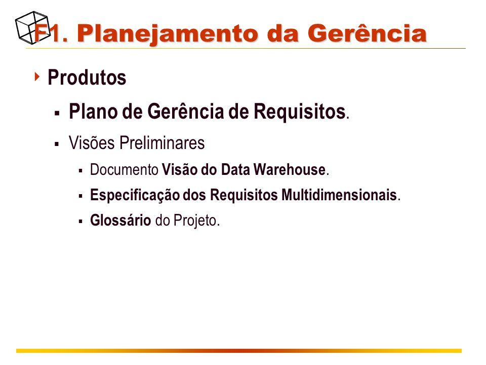F1. Planejamento da Gerência  Produtos  Plano de Gerência de Requisitos.  Visões Preliminares  Documento Visão do Data Warehouse.  Especificação