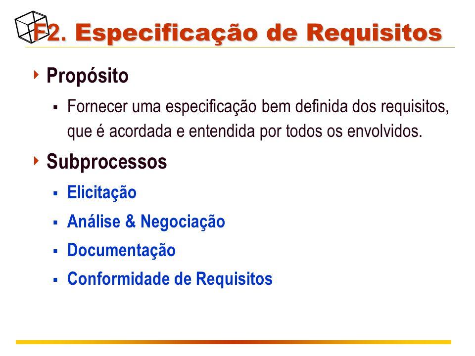 F2. Especificação de Requisitos  Propósito  Fornecer uma especificação bem definida dos requisitos, que é acordada e entendida por todos os envolvid