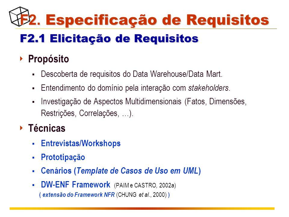 F2.Especificação de Requisitos F2.1 Elicitação de Requisitos F2.