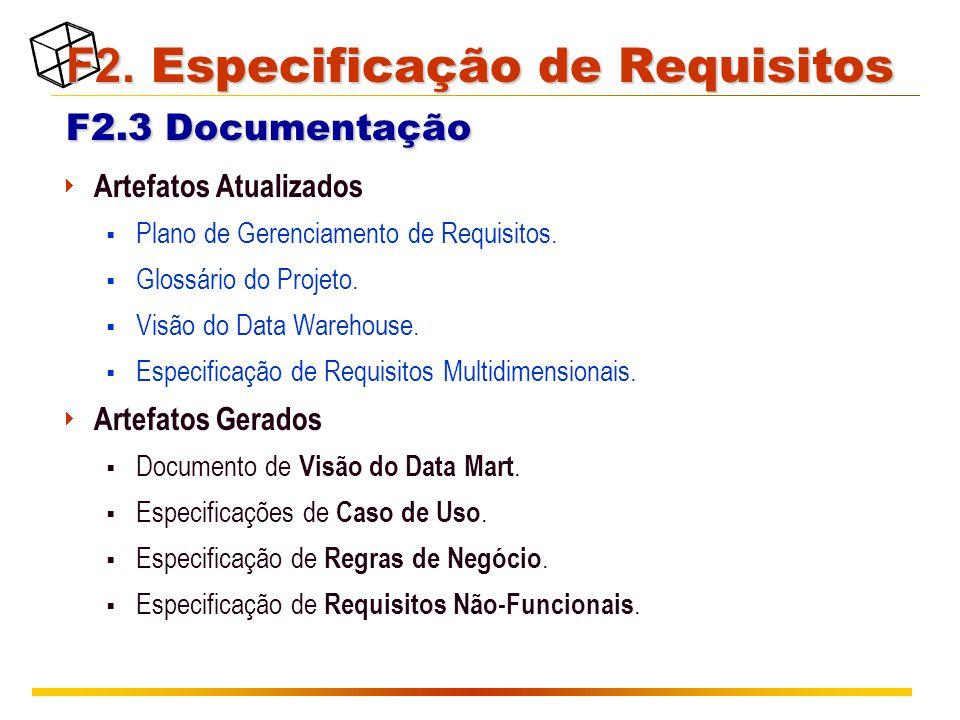 F2. Especificação de Requisitos F2.3 Documentação F2. Especificação de Requisitos F2.3 Documentação  Artefatos Atualizados  Plano de Gerenciamento d