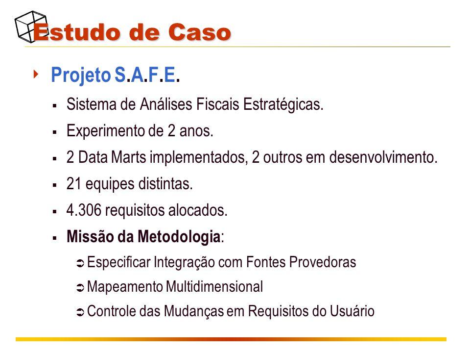 Estudo de Caso  Projeto S.A.F.E. Sistema de Análises Fiscais Estratégicas.