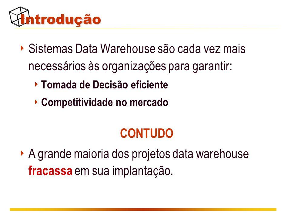 Introdução  Sistemas Data Warehouse são cada vez mais necessários às organizações para garantir:  Tomada de Decisão eficiente  Competitividade no mercado CONTUDO  A grande maioria dos projetos data warehouse fracassa em sua implantação.