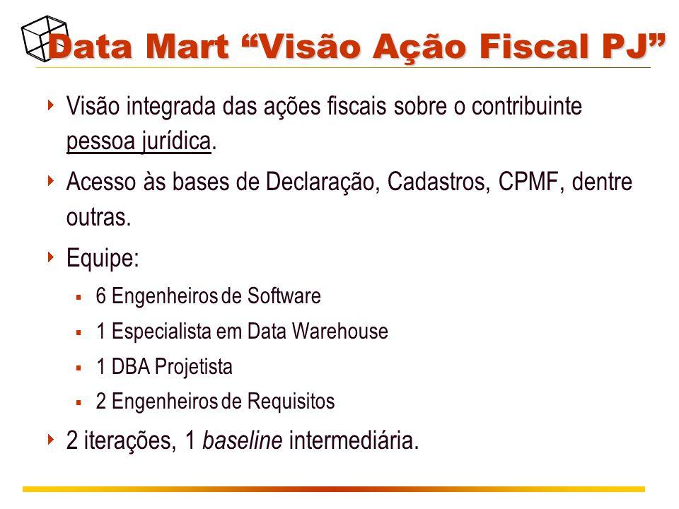 """Data Mart """"Visão Ação Fiscal PJ""""  Visão integrada das ações fiscais sobre o contribuinte pessoa jurídica.  Acesso às bases de Declaração, Cadastros,"""