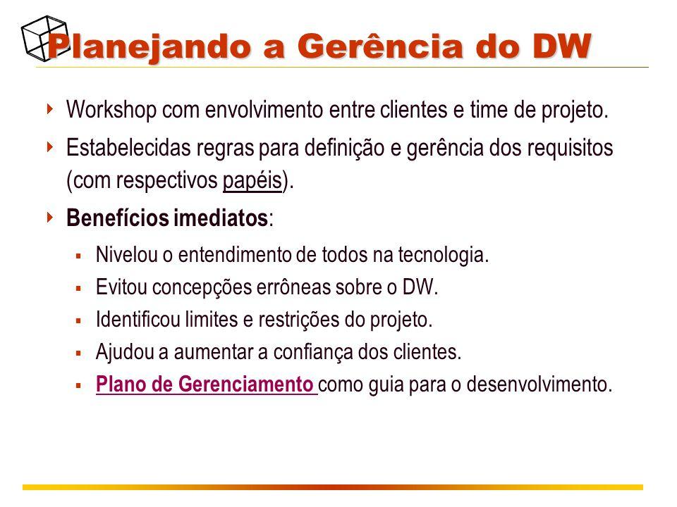 Planejando a Gerência do DW  Workshop com envolvimento entre clientes e time de projeto.  Estabelecidas regras para definição e gerência dos requisi