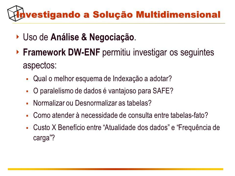 Investigando a Solução Multidimensional  Uso de Análise & Negociação.  Framework DW-ENF permitiu investigar os seguintes aspectos:  Qual o melhor e