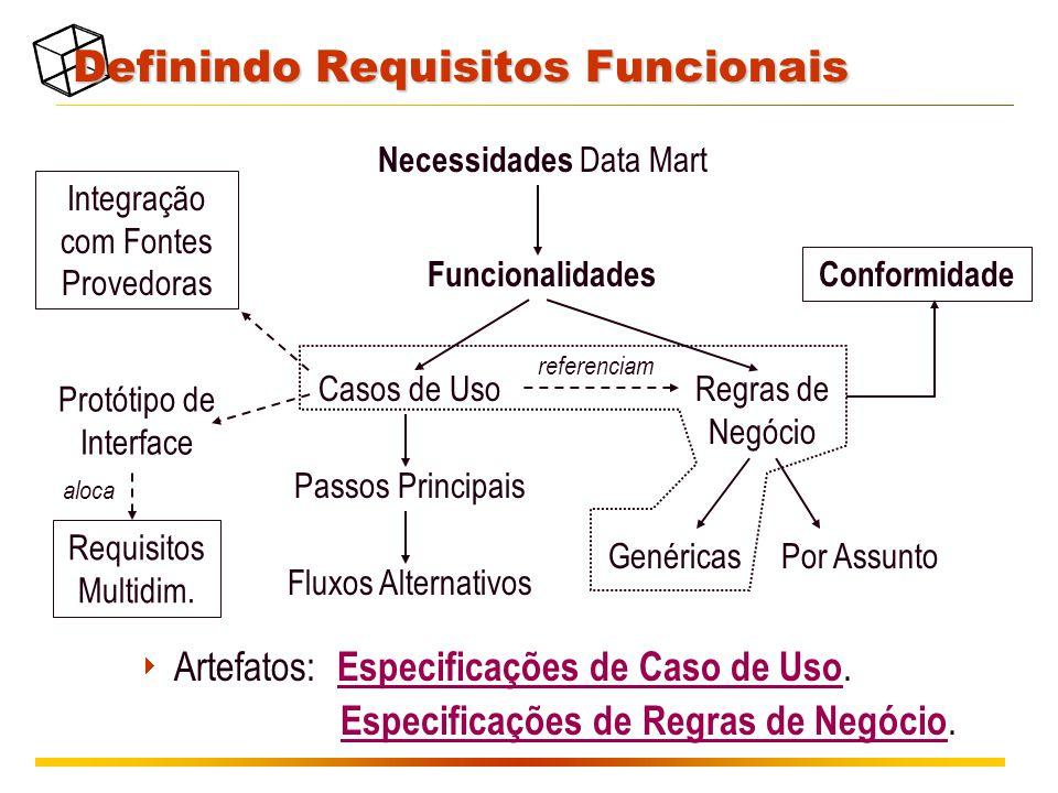 Definindo Requisitos Funcionais Necessidades Data Mart Funcionalidades Casos de UsoRegras de Negócio Passos Principais Fluxos Alternativos  Artefatos: Especificações de Caso de Uso.