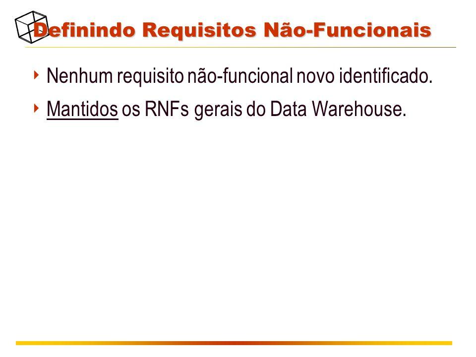Definindo Requisitos Não-Funcionais  Nenhum requisito não-funcional novo identificado.  Mantidos os RNFs gerais do Data Warehouse.