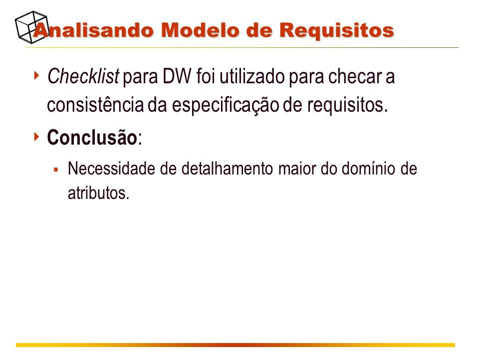 Analisando Modelo de Requisitos  Checklist para DW foi utilizado para checar a consistência da especificação de requisitos.  Conclusão :  Necessida