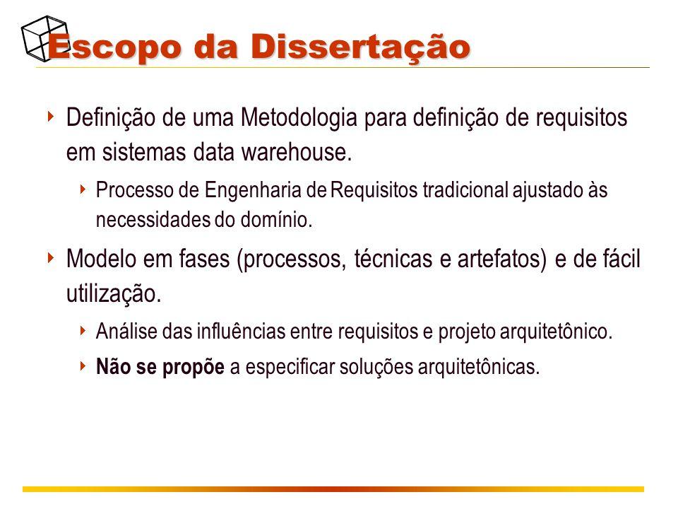 Escopo da Dissertação  Definição de uma Metodologia para definição de requisitos em sistemas data warehouse.  Processo de Engenharia de Requisitos t