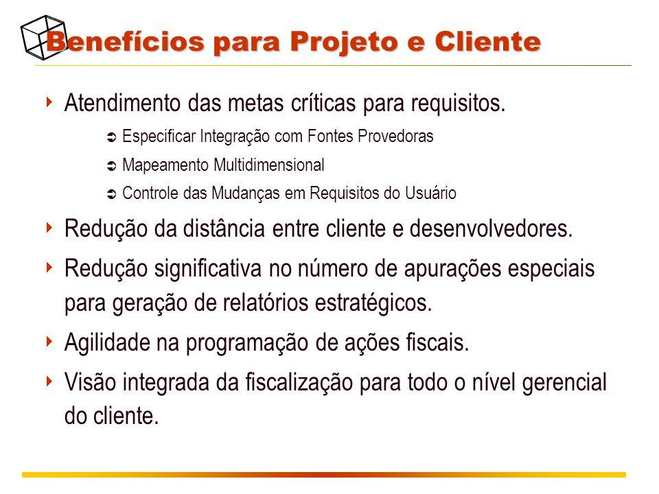 Benefícios para Projeto e Cliente  Atendimento das metas críticas para requisitos.