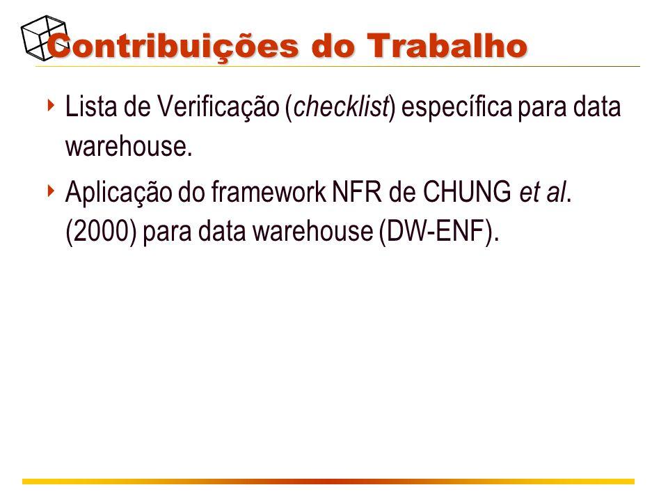 Contribuições do Trabalho  Lista de Verificação ( checklist ) específica para data warehouse.  Aplicação do framework NFR de CHUNG et al. (2000) par