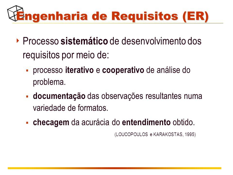 Engenharia de Requisitos (ER)  Processo sistemático de desenvolvimento dos requisitos por meio de:  processo iterativo e cooperativo de análise do p