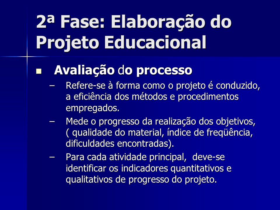 2ª Fase: Elaboração do Projeto Educacional Avaliação do processo Avaliação do processo –Refere-se à forma como o projeto é conduzido, a eficiência dos