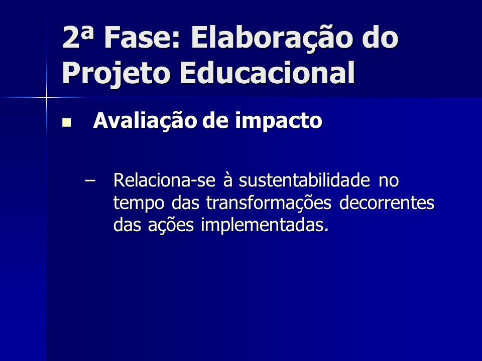 2ª Fase: Elaboração do Projeto Educacional Avaliação de impacto Avaliação de impacto –Relaciona-se à sustentabilidade no tempo das transformações deco