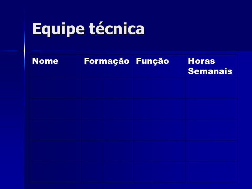Equipe técnica NomeFormaçãoFunçãoHoras Semanais