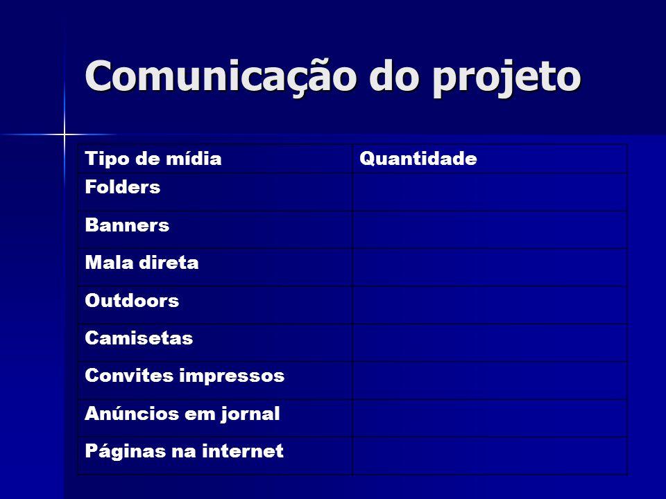 Comunicação do projeto Tipo de mídiaQuantidade Folders Banners Mala direta Outdoors Camisetas Convites impressos Anúncios em jornal Páginas na interne