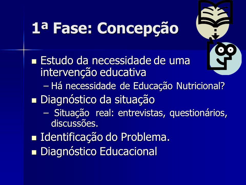 1ª Fase: Concepção Estudo da necessidade de uma intervenção educativa Estudo da necessidade de uma intervenção educativa –Há necessidade de Educação N