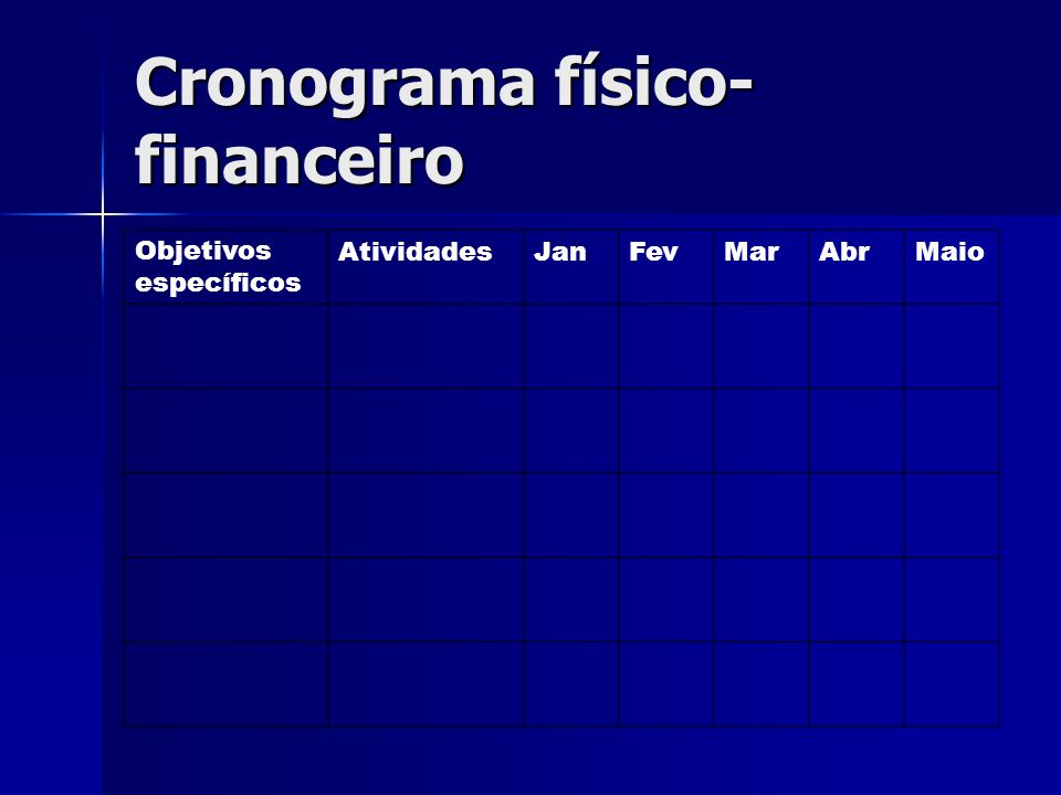 Cronograma físico- financeiro Objetivos específicos AtividadesJanFevMarAbrMaio