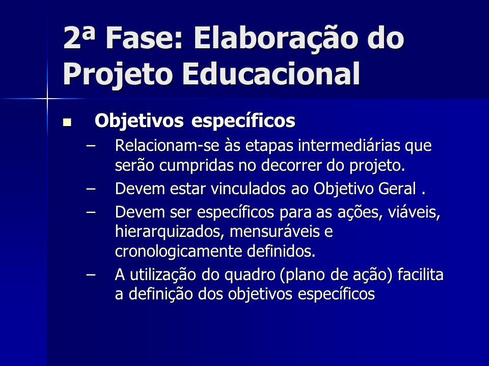 2ª Fase: Elaboração do Projeto Educacional Objetivos específicos Objetivos específicos –Relacionam-se às etapas intermediárias que serão cumpridas no